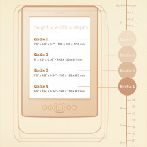 4 generations of Kindle - size comparison Infographic