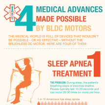 4 Medical Advances Made Possible by BLDC Motors   Infographic