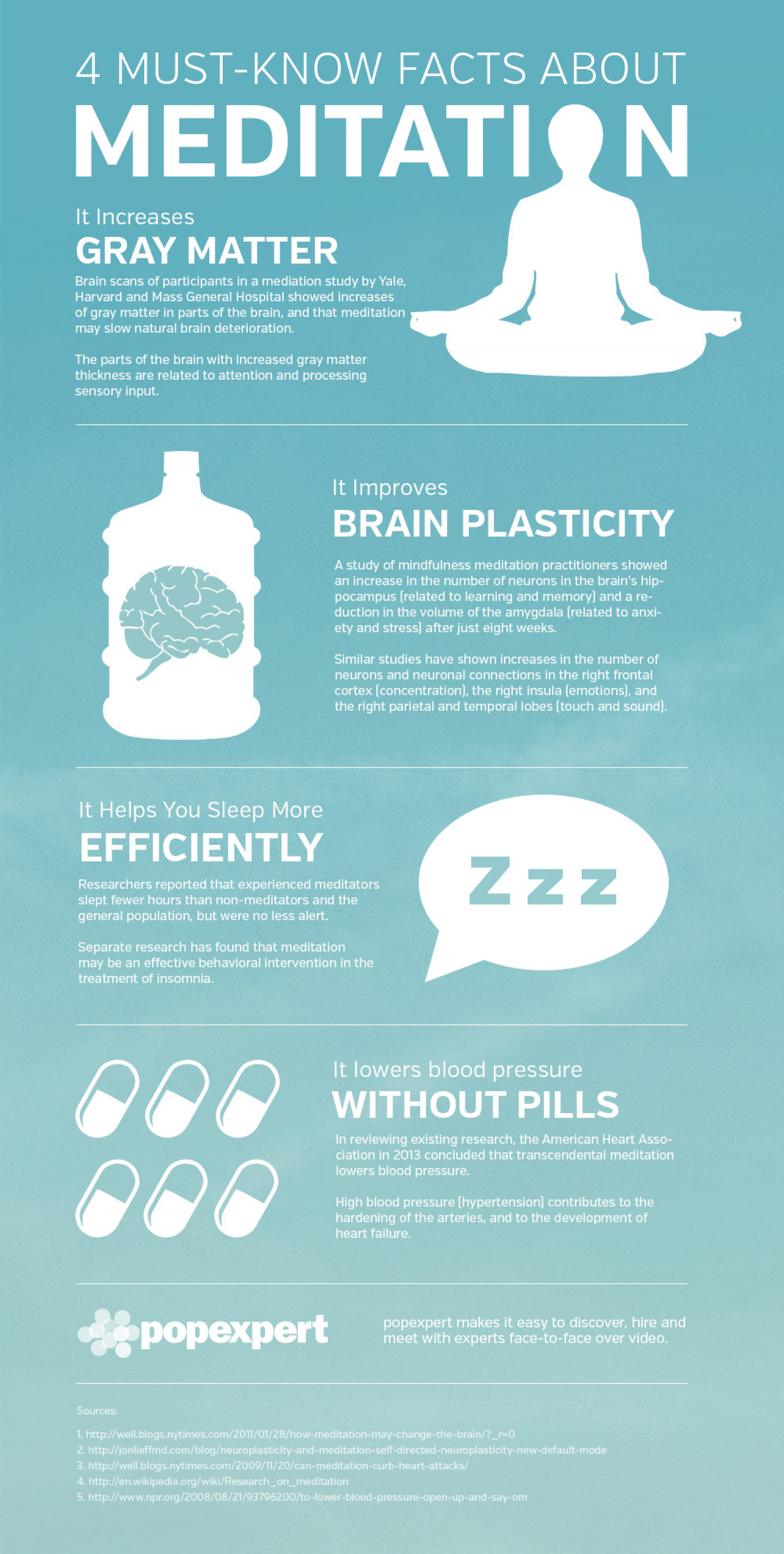 4 Must-Know Facts About Meditation Infographic