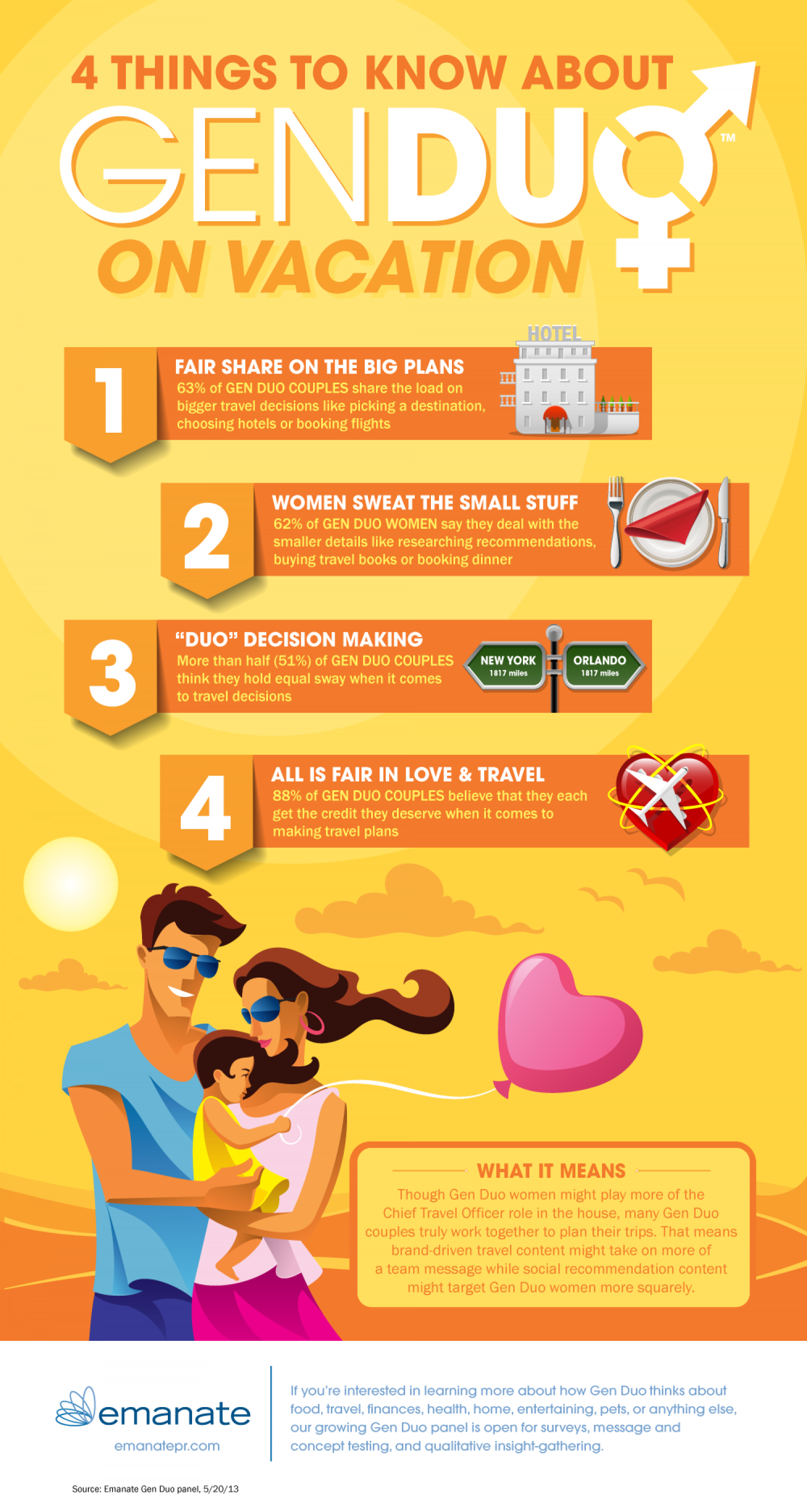4 Things to Know About Gen Duo on Vacation Infographic