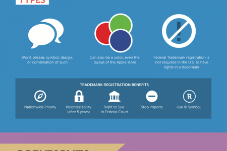 4 Ways to Protect Your Intellectual Property Infographic