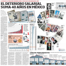 40 AOS DE DETERIORO SALARIAL EN MEXICO Infographic