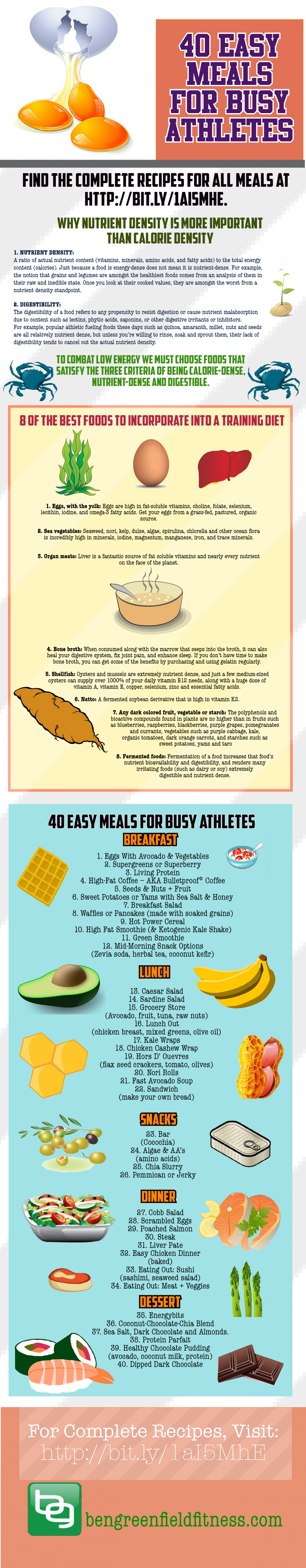 40 Meals For Busy Athletes Infographic