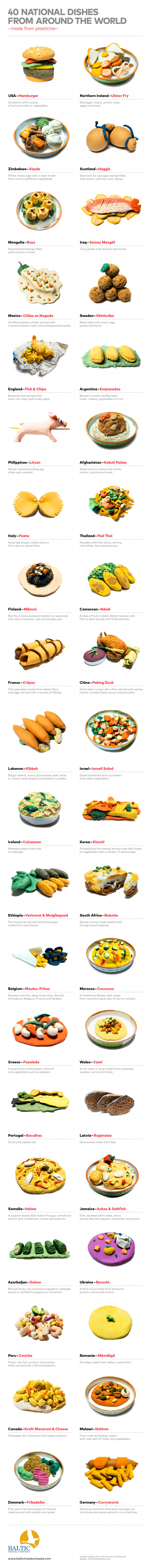 40 National Dishes from Around the World (Made from Plasticine)