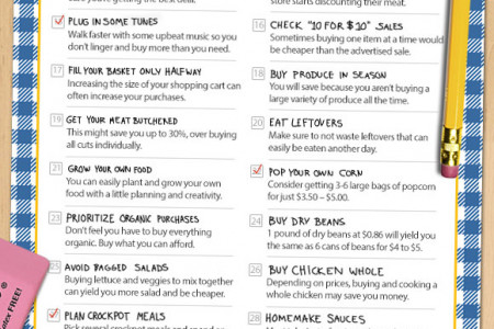 40 Ways to Save on Your Grocery Bill Infographic