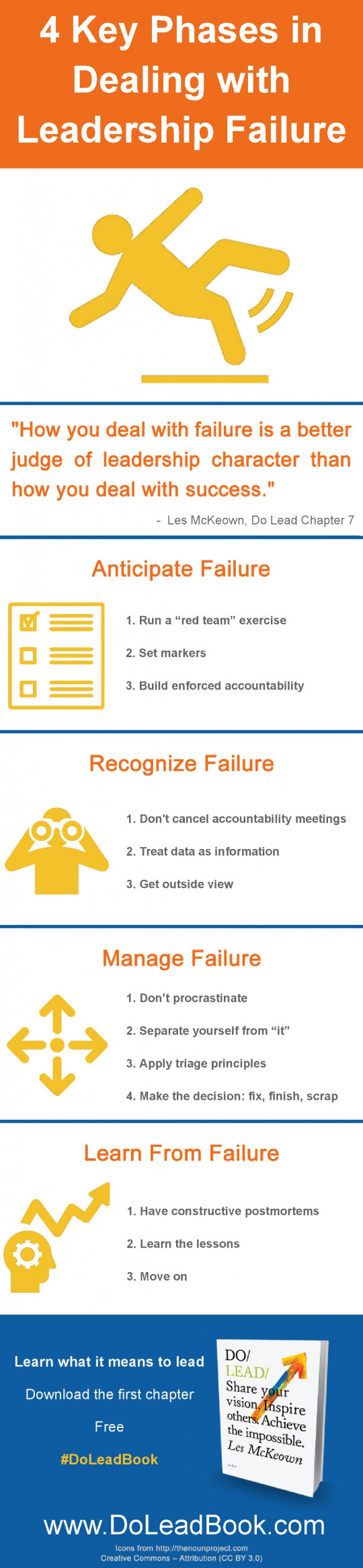 4 Key Phases in Dealing with Leadership Failure