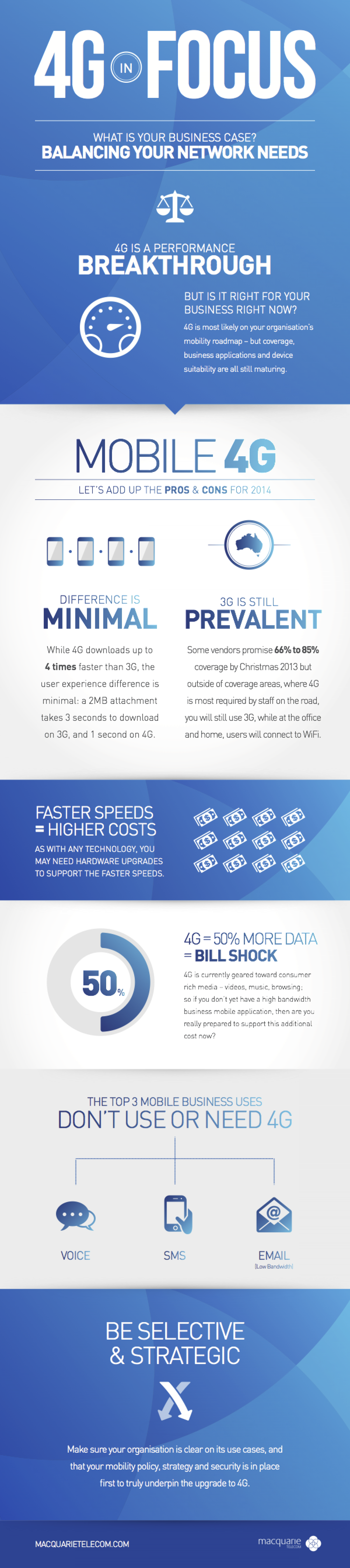 4G in Focus - What's Your Business Case? Infographic