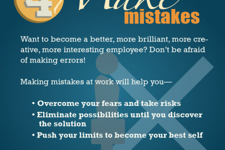 5 Advanced Skills For a Successful Business Career  Infographic