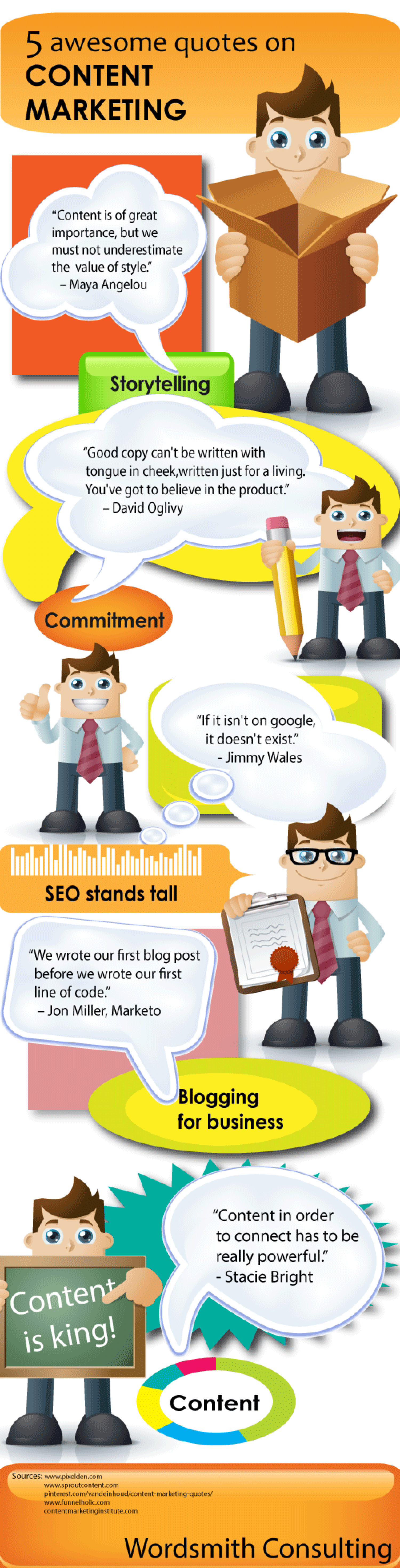 5 awesome quotes about content marketing Infographic