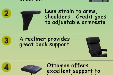 5 Benefits Of A Reclining Office Chair Infographic