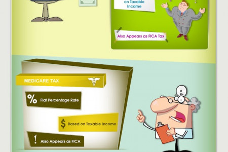 5 Common Payroll Deductions Made From An Employee's Paycheck [Infographic]  Infographic