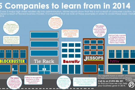 5 Companies to Learn From in 2014 Infographic