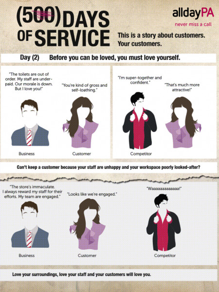(5) Days of Service: Day 2 Infographic