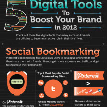 5 Digital Tools to Boost Your Brand in 2012 Infographic