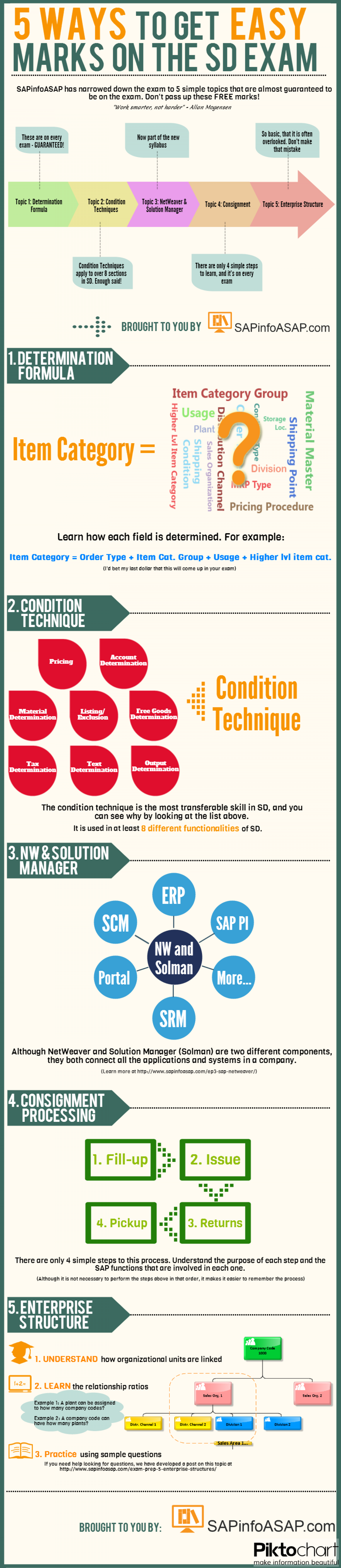 5 easy ways to get easy marks on the SAP SD exam Infographic
