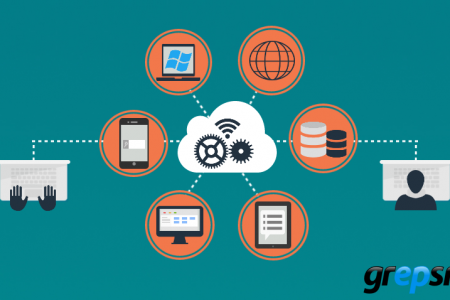 5 Essential Questions For Assessing Your Big Data Deployment Readiness Infographic