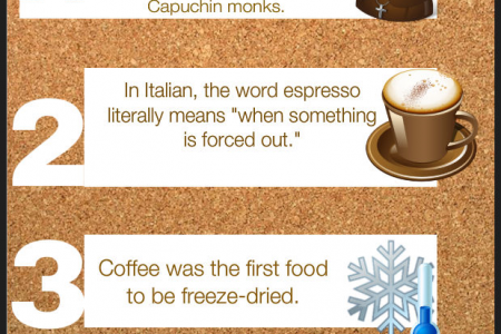 5 Facts About Coffee Infographic