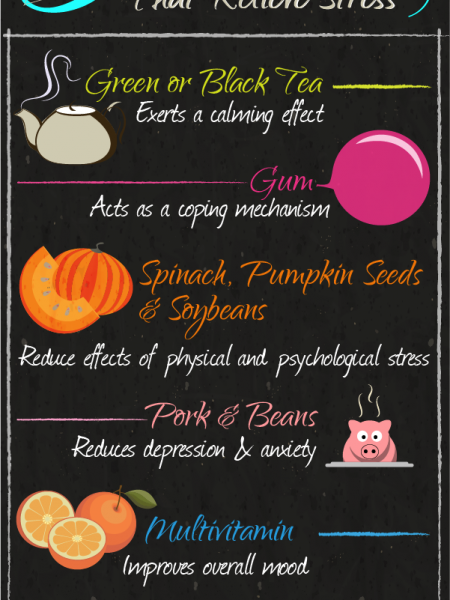 5 foods that relieve stress Infographic