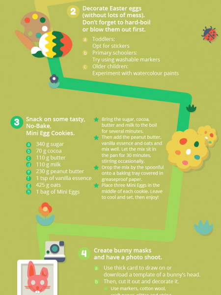5 Fun Easter Activities Infographic