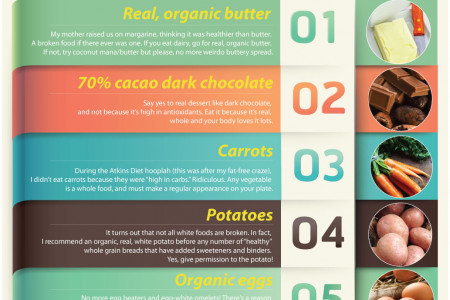 5 Good Foods, Which We Actually Thought As Bad Foods Infographic