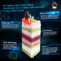 5 Great Features of Android Ice Cream Sandwich Infographic