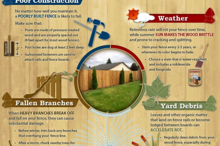 5 Hazards that can Destroy Your Northwest Fence Infographic