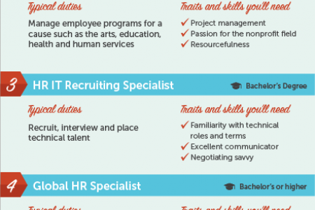 5 Human Resource Jobs You might not Know About Infographic