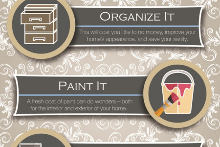 5 Inexpensive Home Improvement Projects Infographic