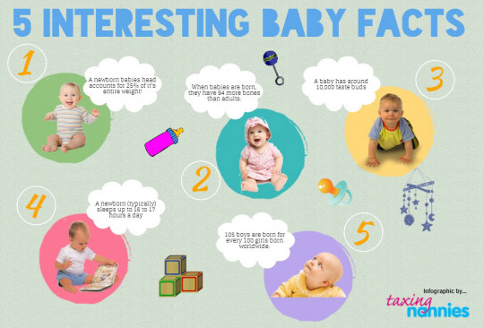 5 Interesting Baby Facts
