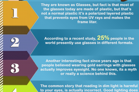 5 Interesting Facts about Glasses Infographic
