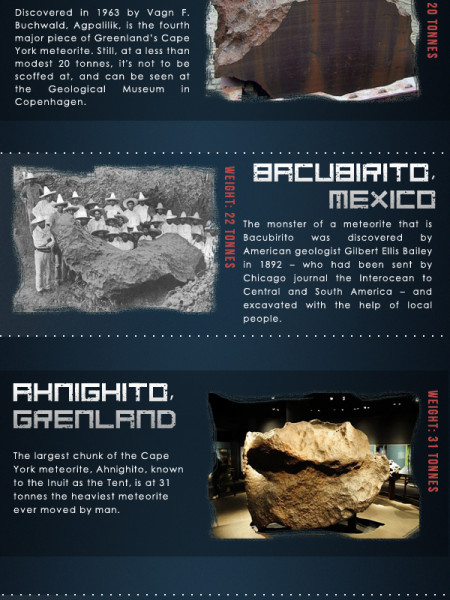 5 Largest Meteorites on Earth Infographic