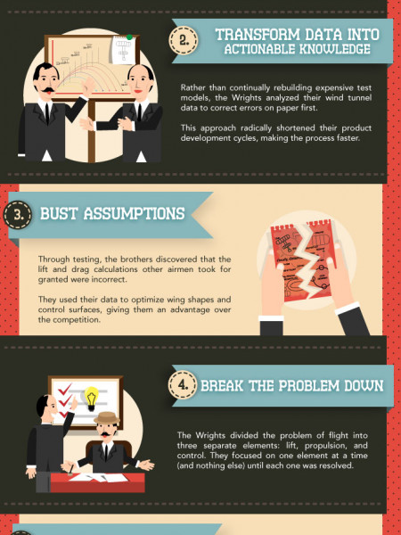 5 Lessons in Lean Product Development from the Wright Brothers Infographic