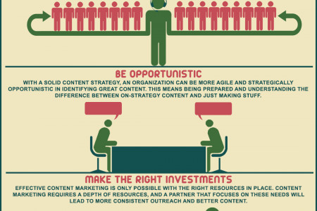 5 Marketing Strategies Infographic