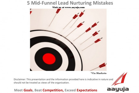 5 Mid-Funnel Lead Nurturing Mistakes Infographic