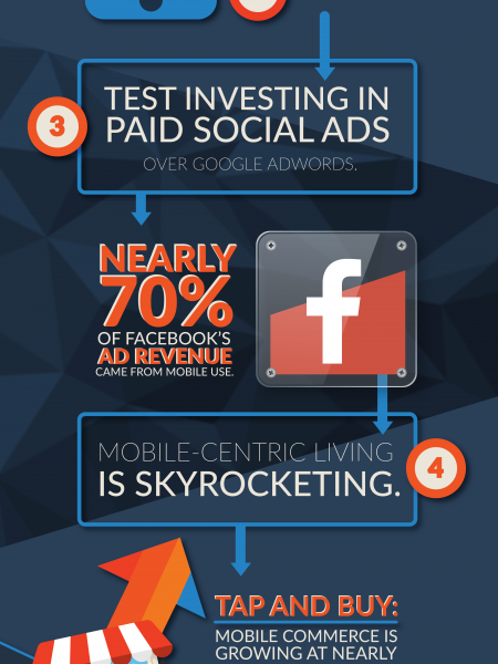 5 Mobile Commerce Stats to Improve Your Strategy Infographic