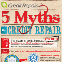 5 Myths of Credit Repair Infographic