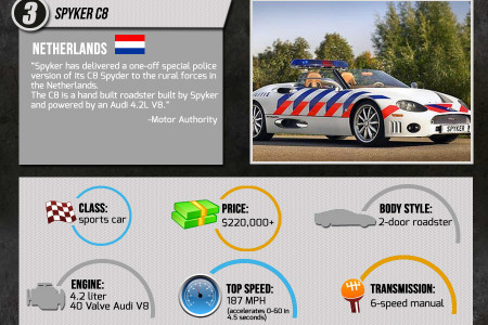 5 of the Fiercest Police Cars From Around the Globe Infographic