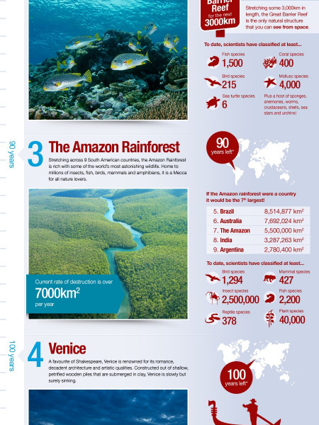 5 Places to Visit Before They're Gone Infographic