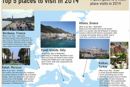 5 places to visit in 2014 Infographic