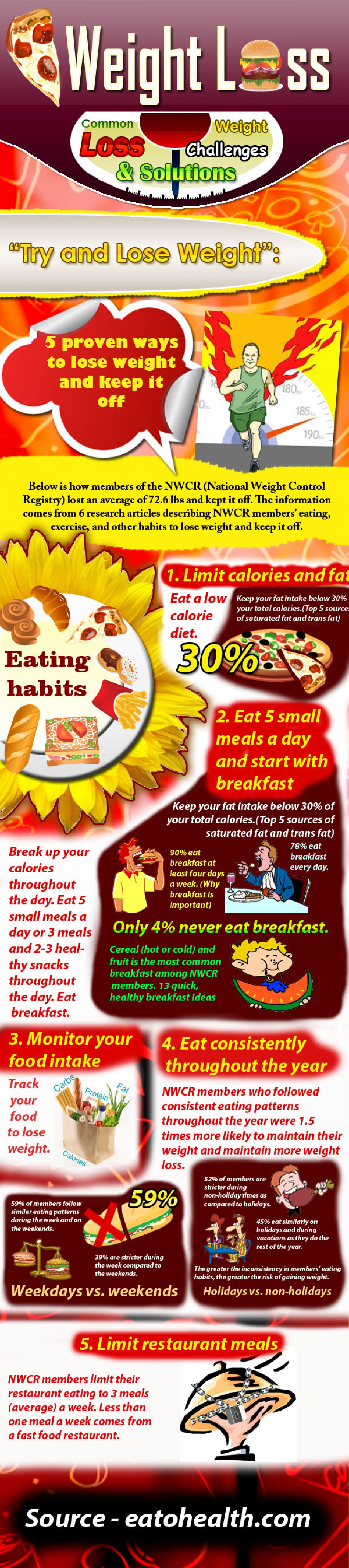 5 Proven Ways To Loose Weight And Keep It Off – An Infographic Infographic