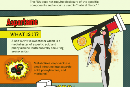 5 Questionable Food Ingredients To Avoid Infographic