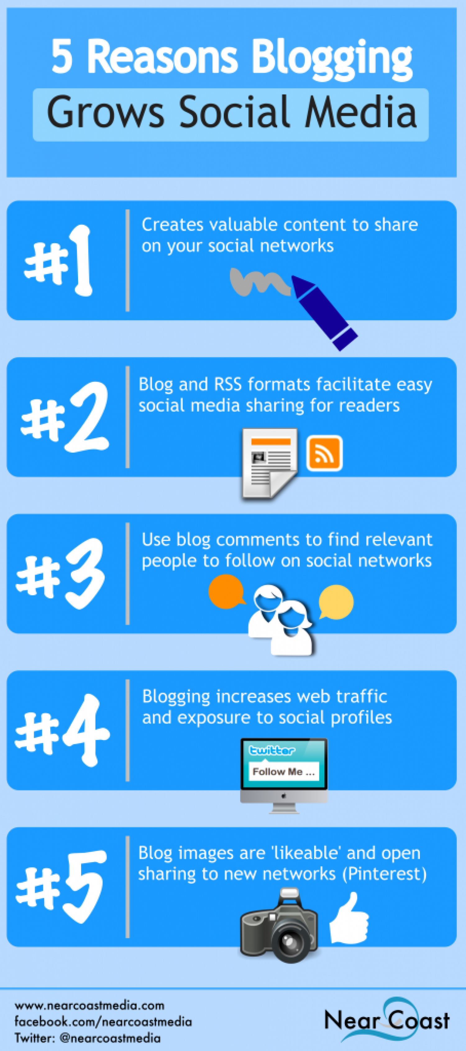 5 Reasons Blogging Grows Social Media Infographic