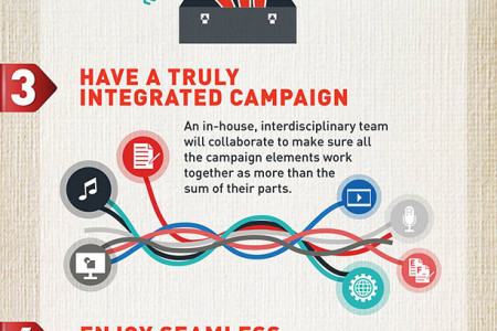 5 Reasons to Hire a Full-Service Communications Agency Infographic