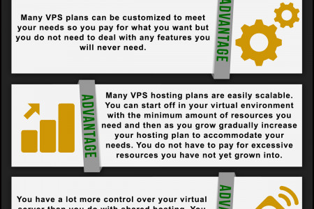 5 Reasons Why VPS Hosting is What you need! Infographic