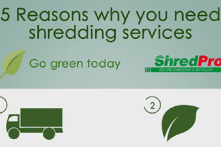 5 Reasons why you need shredding services Infographic