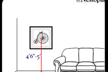 5 Rules of Home Interior Measurements Infographic