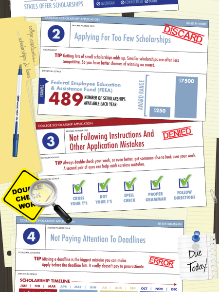 5 Scholarship Application Mistakes to Avoid Infographic