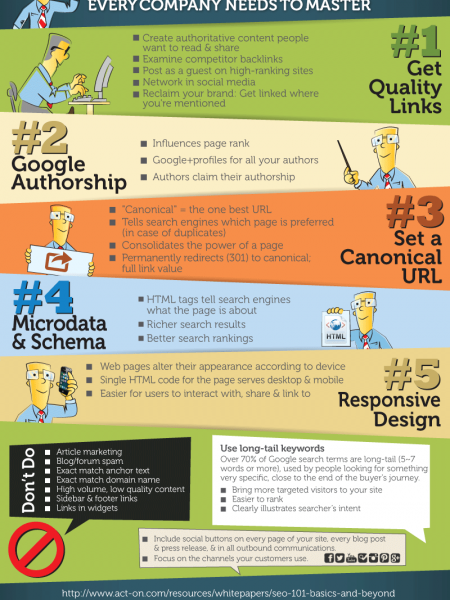 5 SEO Strategies Every Company Needs to Master Infographic