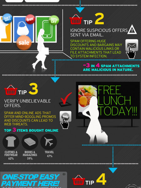 5 Simple Steps To Safely Shopping Online  Infographic