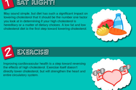 5 Simple Ways to Lower Cholesterol Infographic